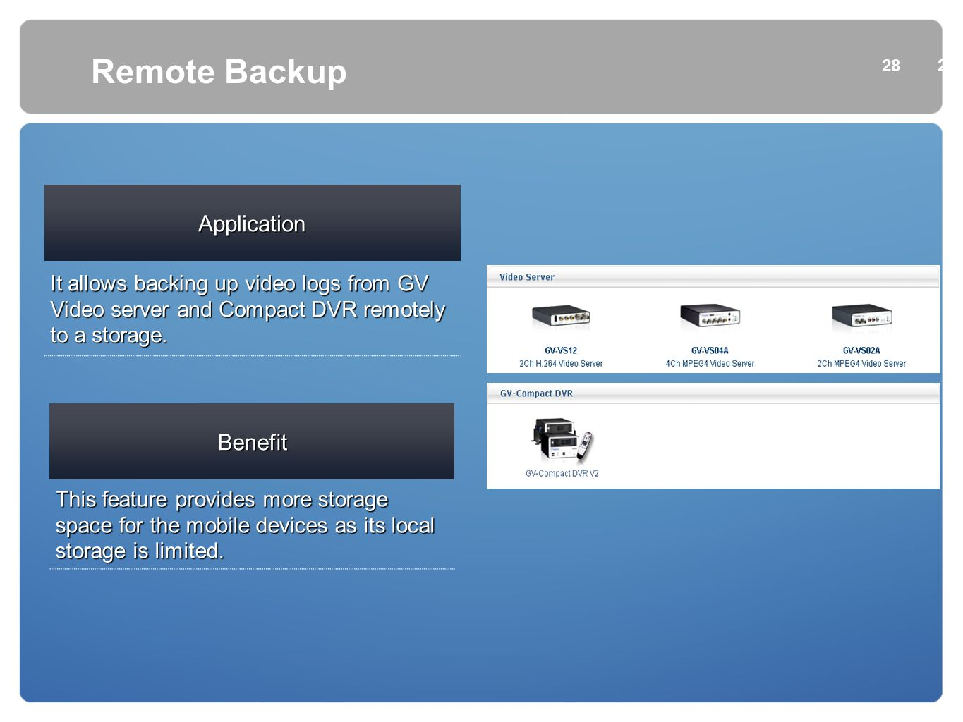 Remote Backup Application Benefit