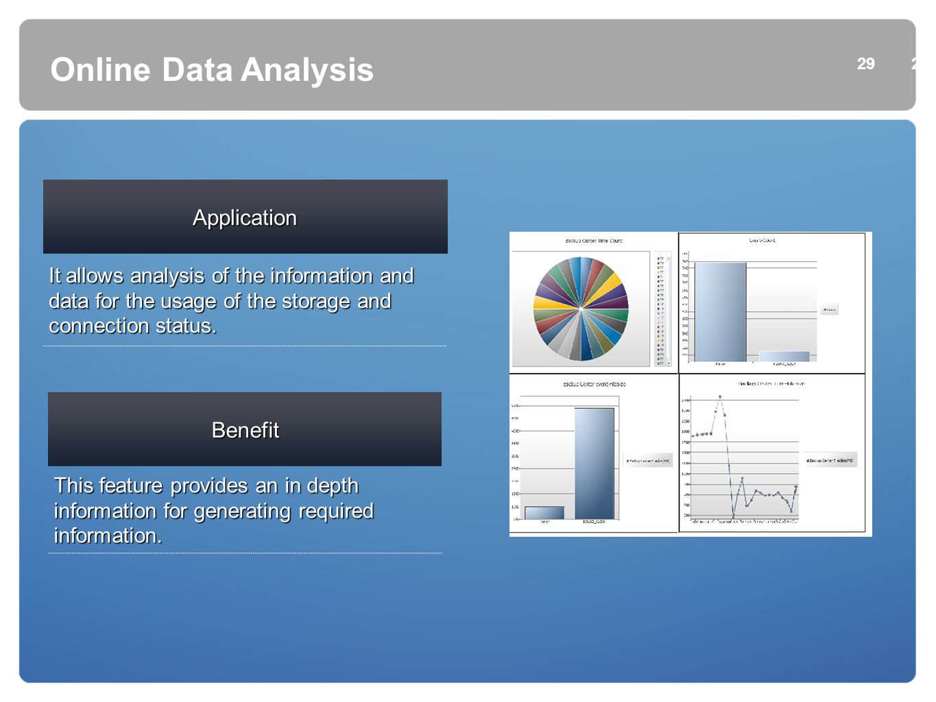 Online Data Analysis Application Benefit