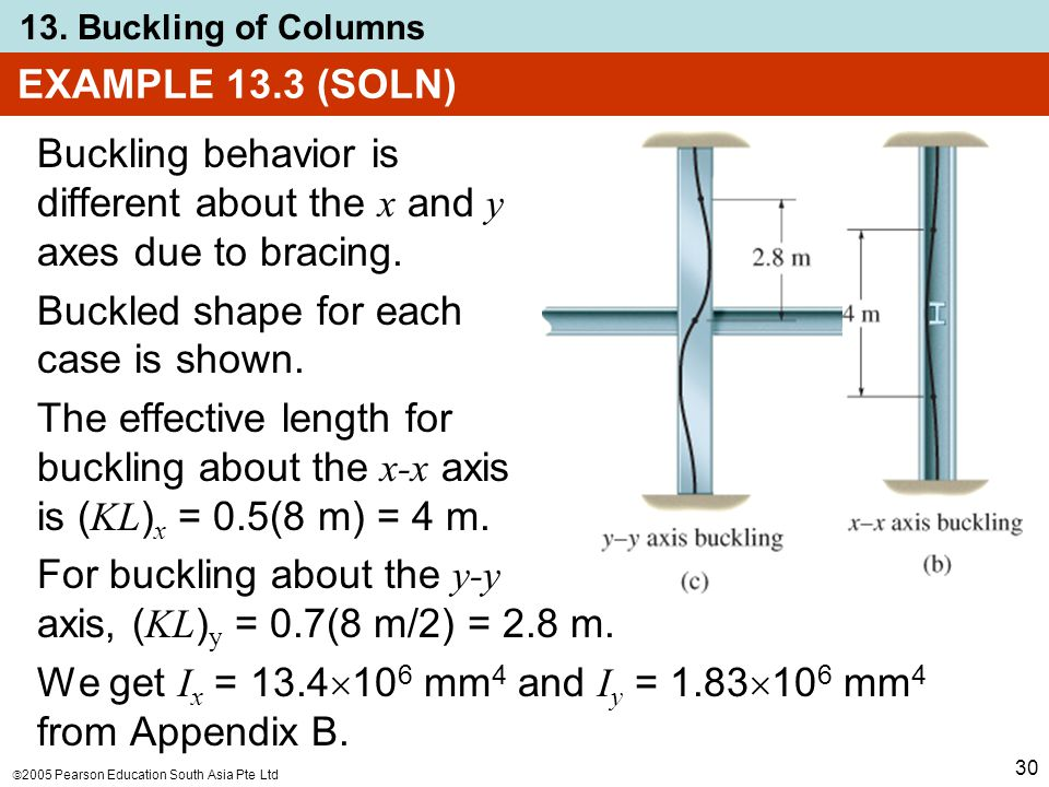 Example   c5. 1 euler's buckling formula   solid mechanics ii.