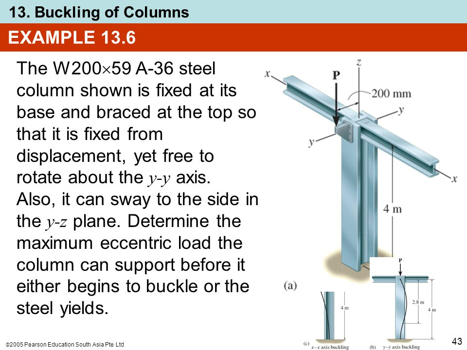Example | c5. 1 euler's buckling formula | solid mechanics ii.