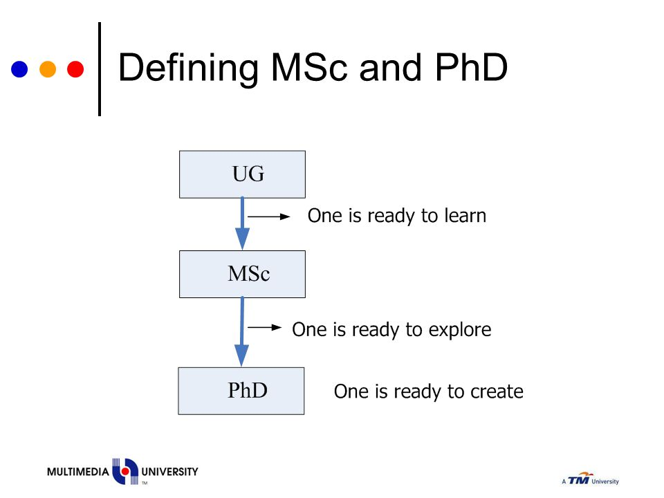 Defining MSc and PhD