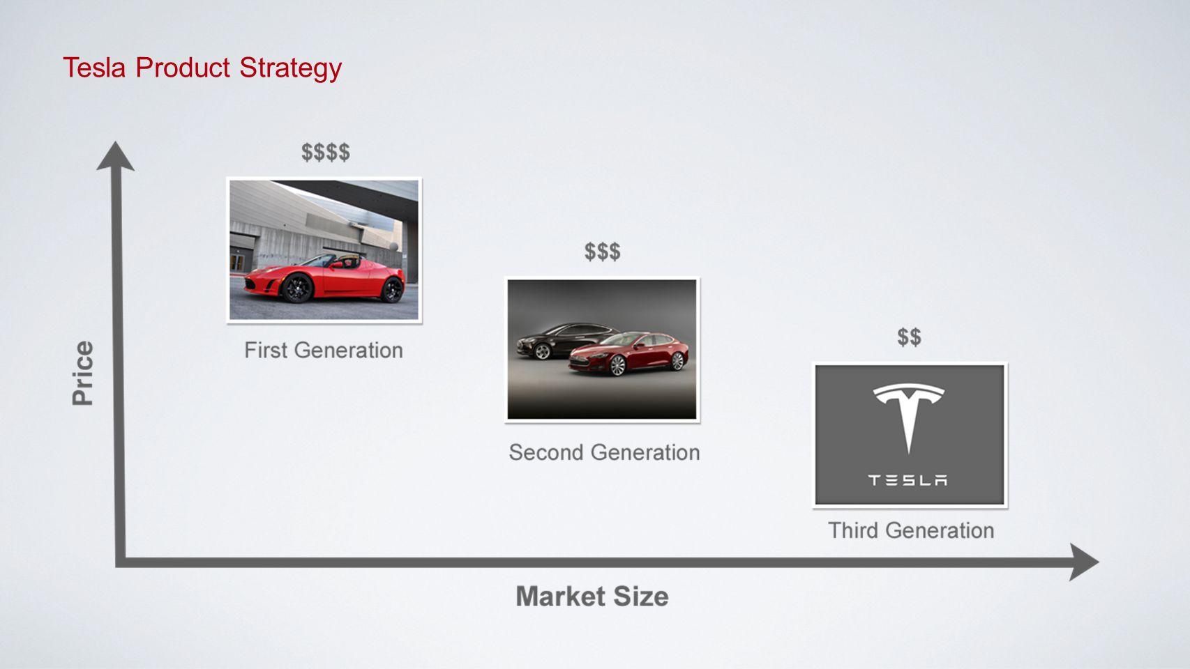 Tesla+Product+Strategy.jpg