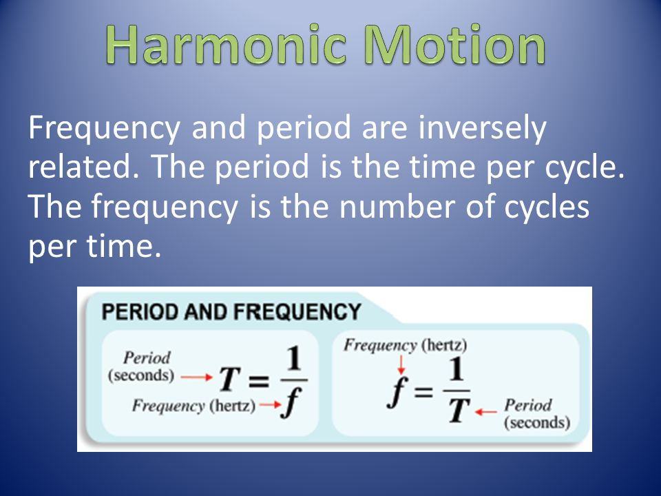 Harmonic Motion Frequency and period are inversely related.
