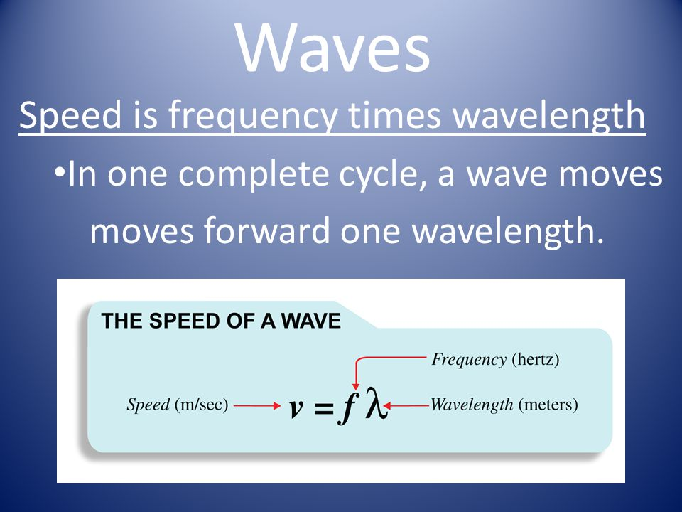 Waves Speed is frequency times wavelength