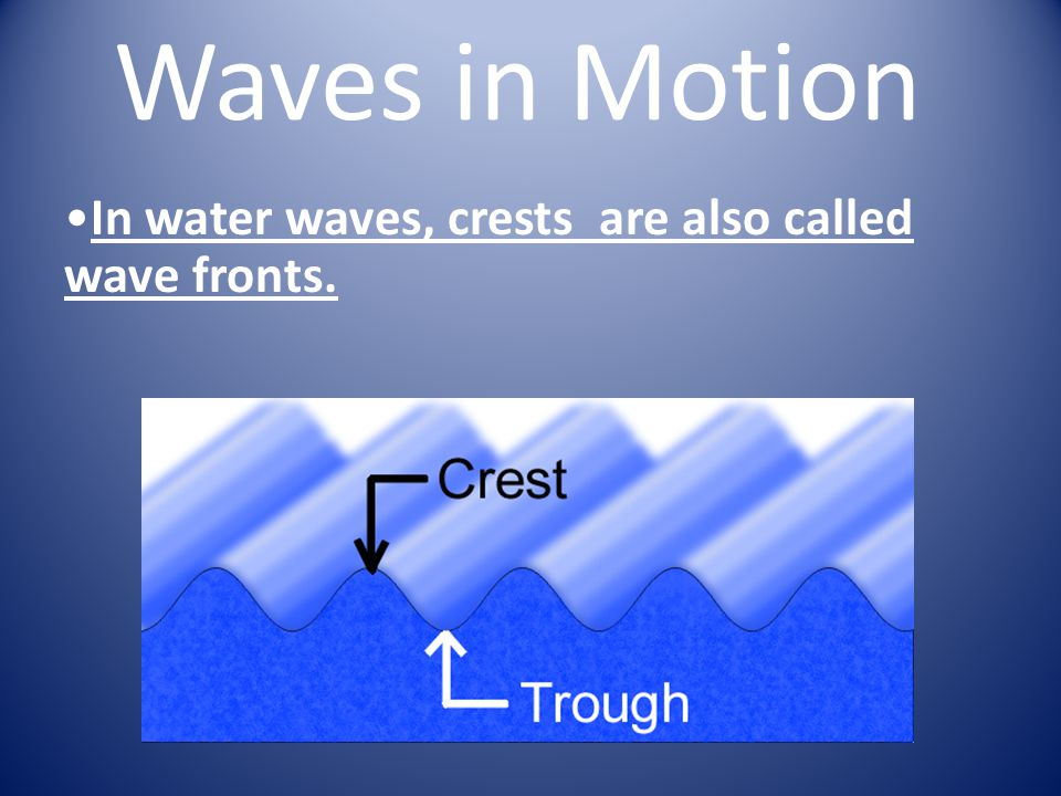 In water waves, crests are also called wave fronts.