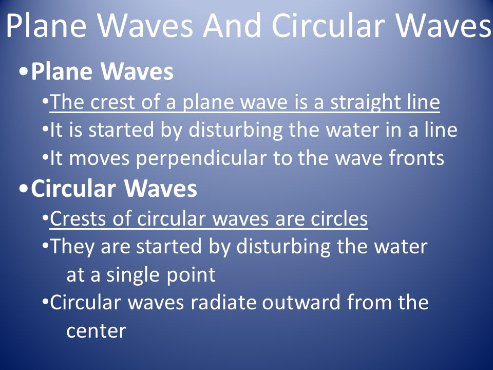 Plane Waves And Circular Waves