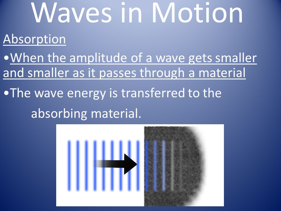 Waves in Motion Absorption