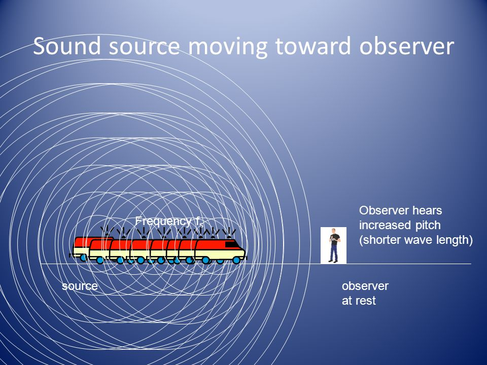 Sound source moving toward observer
