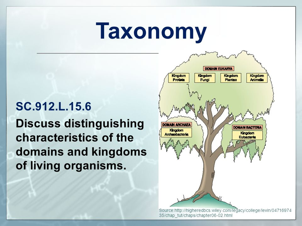 Taxonomy SC.912.L.15.6 Discuss distinguishing characteristics of the domains and kingdoms of living organisms.