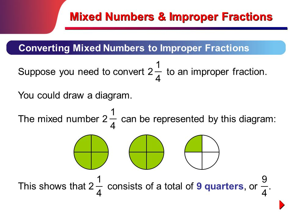 Mixed Number Improper Fraction Diagrams Block And Schematic Diagrams