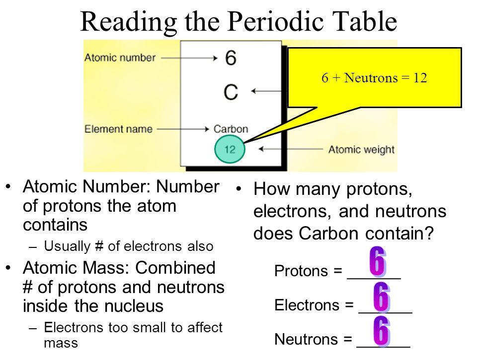 Atoms Molecules Ppt Download