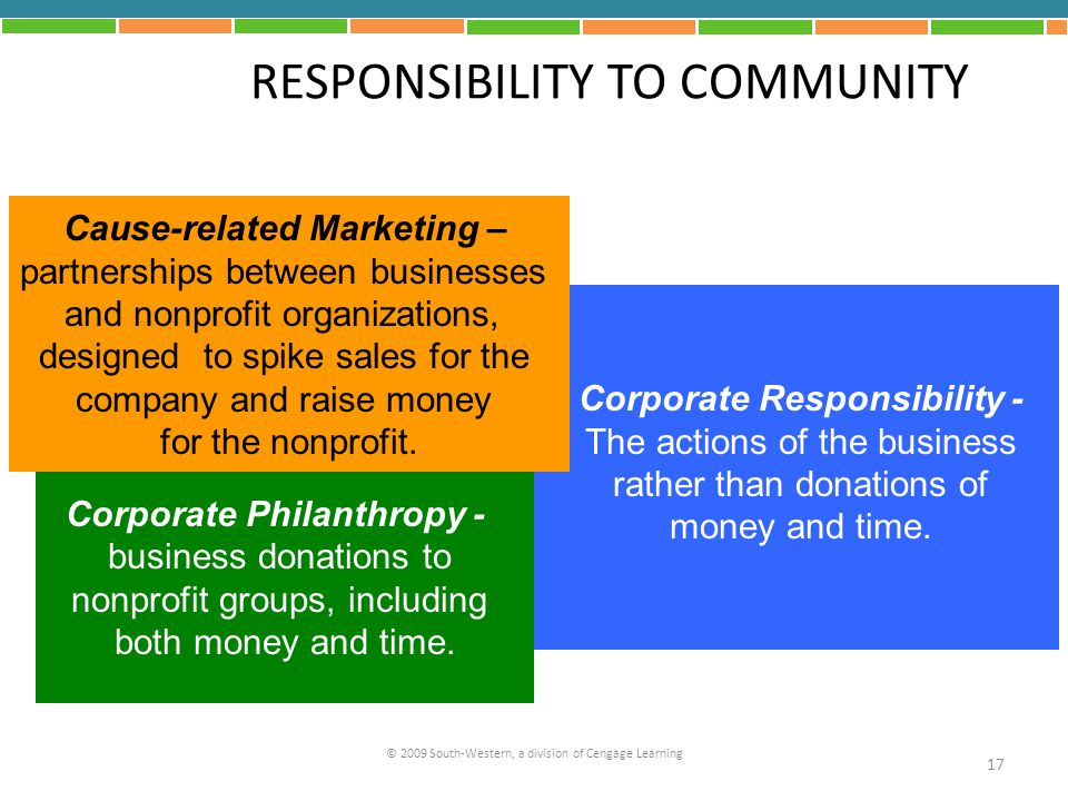 RESPONSIBILITY TO COMMUNITY
