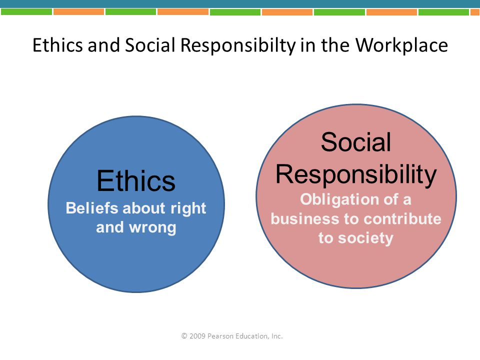 Ethics and Social Responsibilty in the Workplace