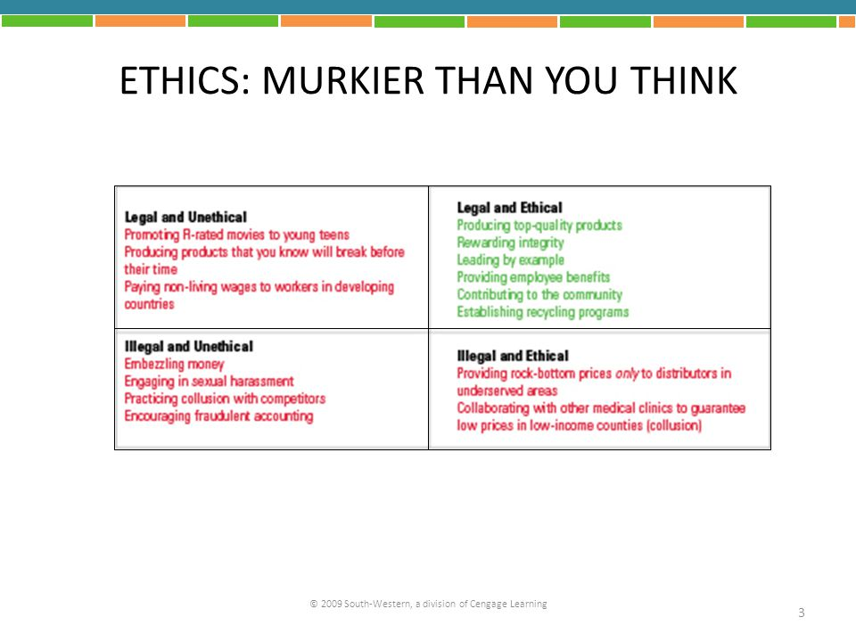 ETHICS: MURKIER THAN YOU THINK