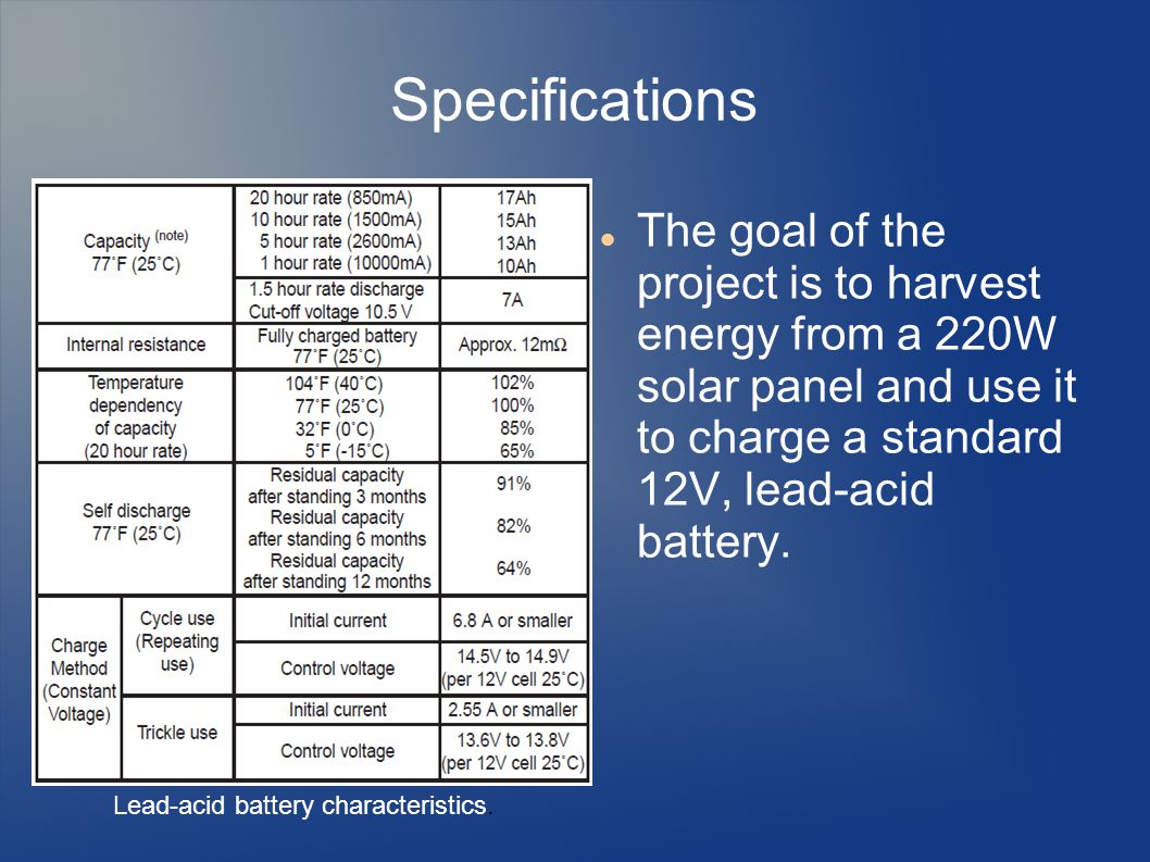 Solar Powered Battery Charger Ppt Video Online Download 6v Circuit Electronic Projects Specifications The Goal Of Project Is To Harvest Energy From A 220w Panel And