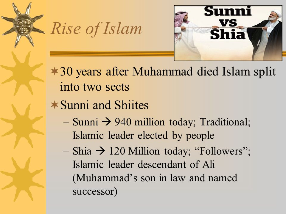 Rise of Islam 30 years after Muhammad died Islam split into two sects