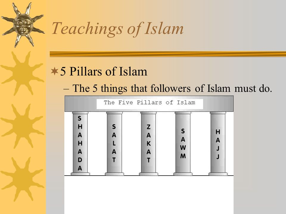 Teachings of Islam 5 Pillars of Islam