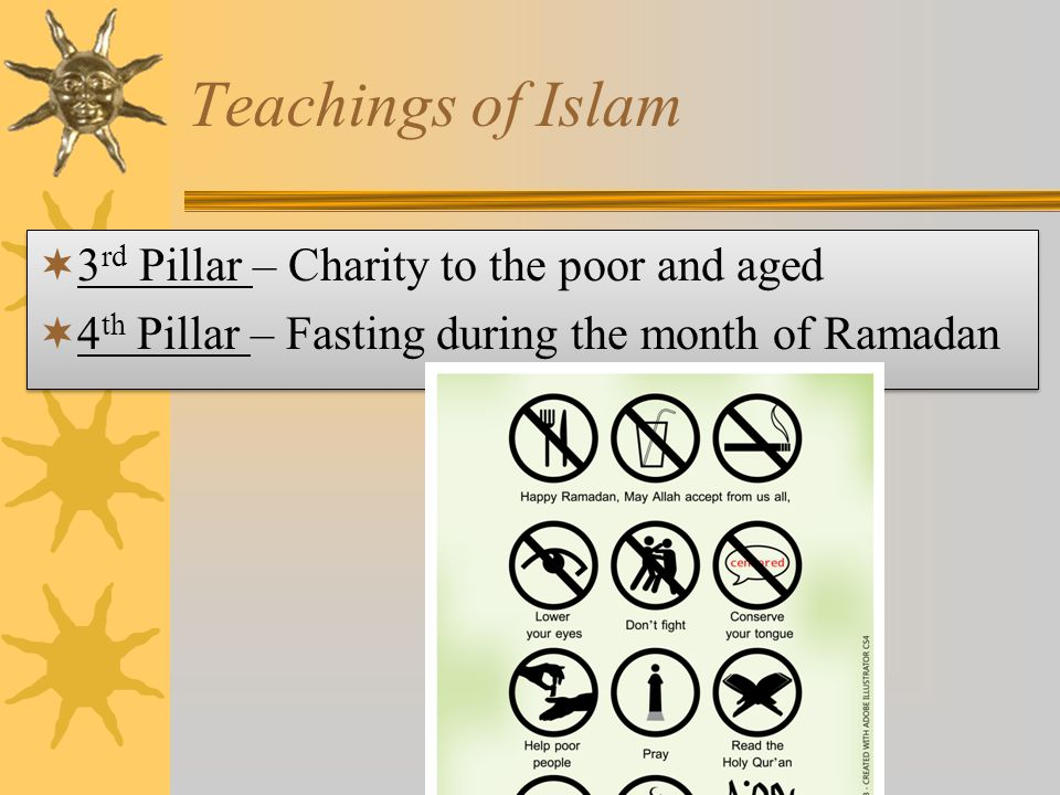 Teachings of Islam 3rd Pillar – Charity to the poor and aged