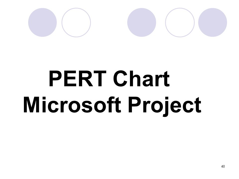 Chapter 6 introduction to microsoft project ppt video online download ccuart Choice Image