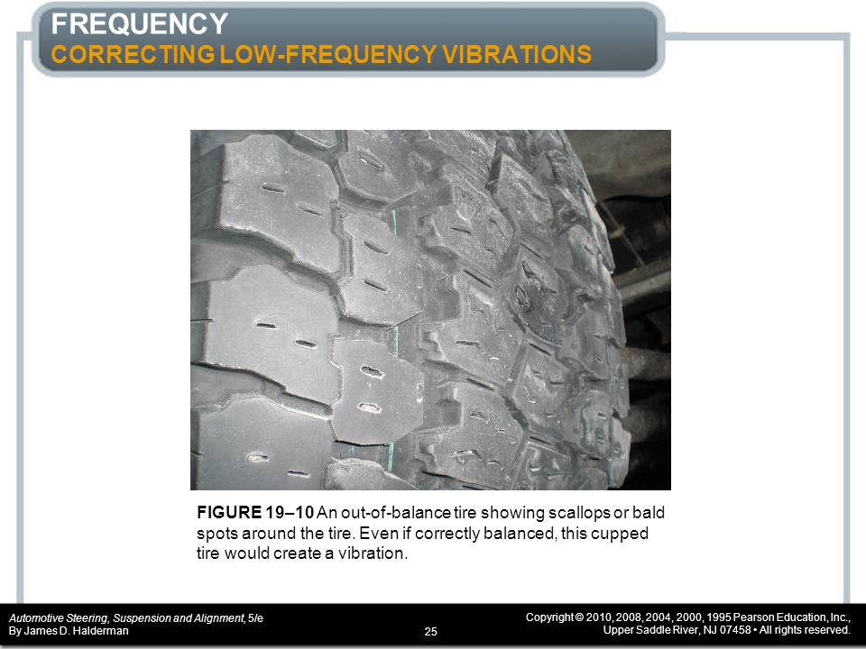 CHAPTER 19 Vibration and Noise Diagnosis and Correction - ppt video