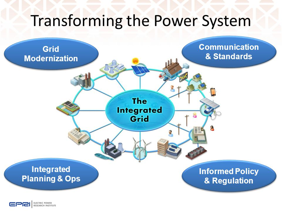 Transforming the Power System
