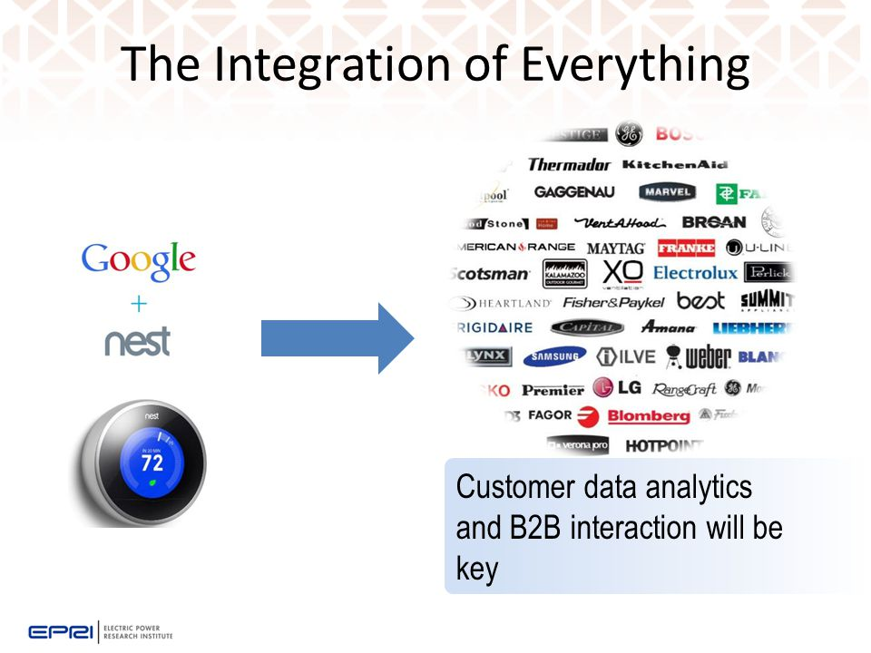 The Integration of Everything