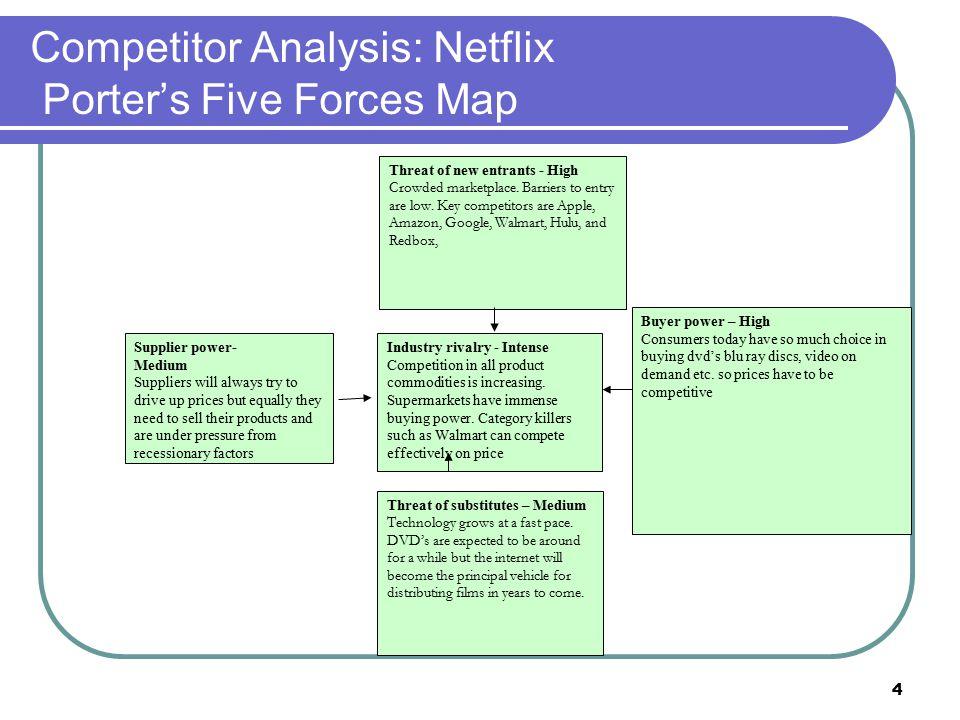 Establishing Strategic Direction Ansoff Matrix Netflix Ppt