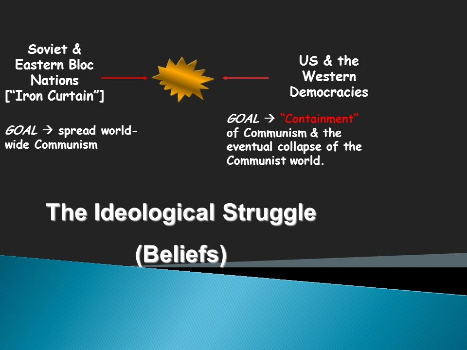The Ideological Struggle (Beliefs)