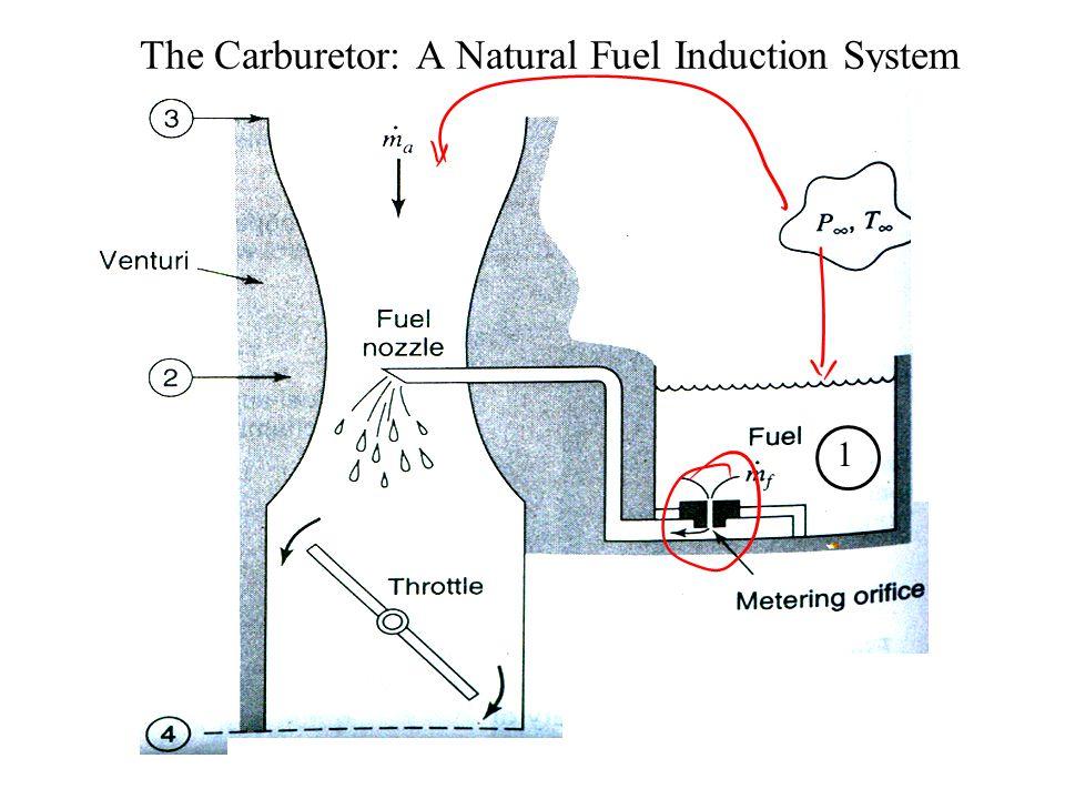 function of carburetor in si engine