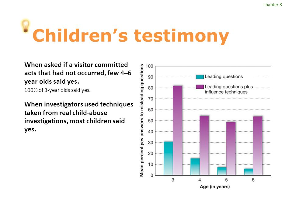 chapter 8 Children's testimony. When asked if a visitor committed acts that had not occurred, few 4–6 year olds said yes.