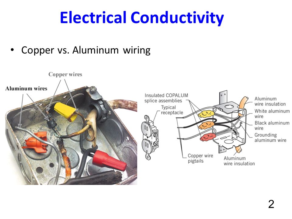 Super Lecture 24 Electrical Conductivity Ppt Video Online Download Wiring Digital Resources Cettecompassionincorg