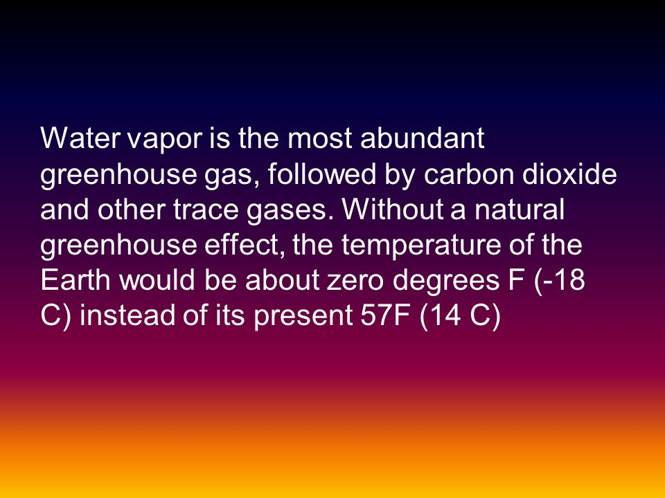 Water vapor is the most abundant greenhouse gas, followed by carbon dioxide and other trace gases.