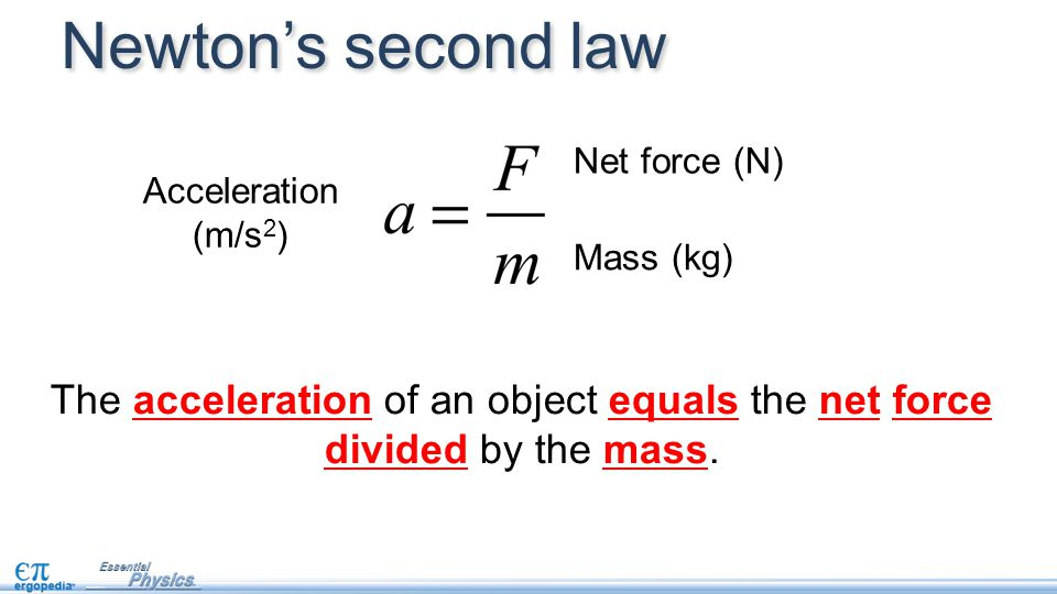 Newton's Second Law Pg 19 In Nb Ppt Video Online Download. Newton's Second Law Force N Acceleration Ms2 Mass. Worksheet. Worksheet Newton S Second Law Chapter 6 Newton S Second Law At Mspartners.co
