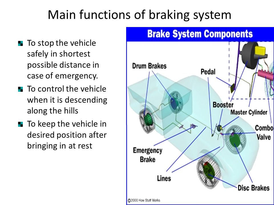HYDRAULIC BRAKES By Abhishek Sharma  - ppt download