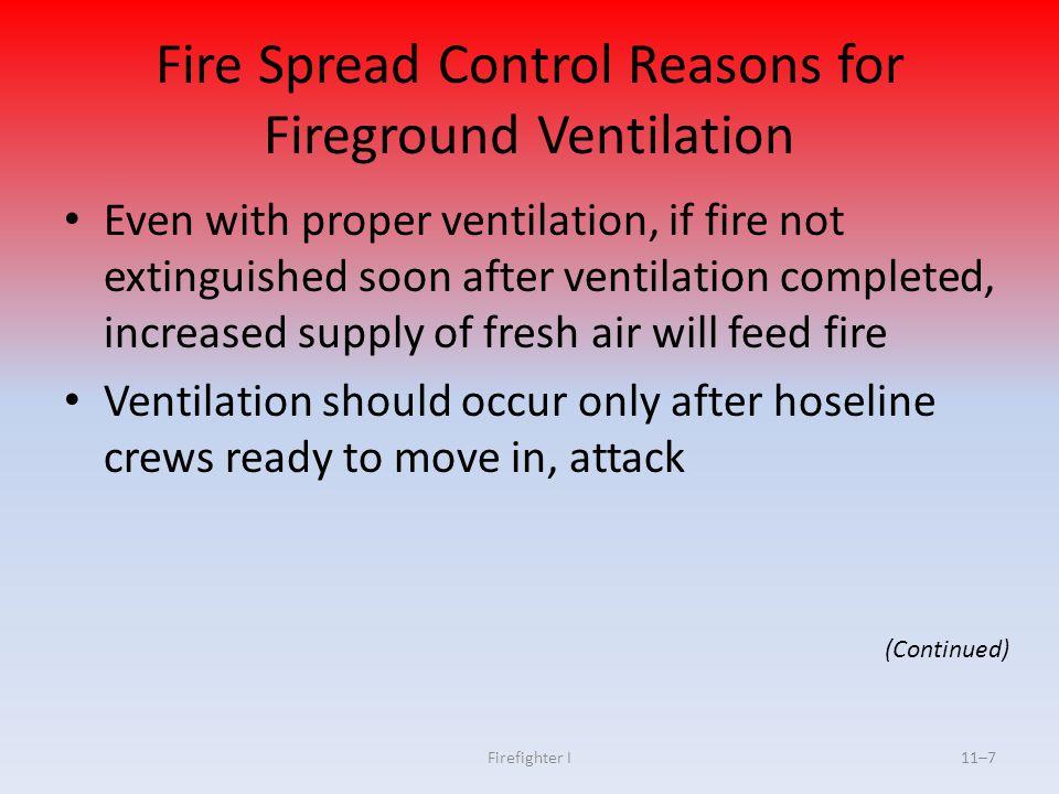 Cvfd Training Ventilation Practices Ppt Video Online