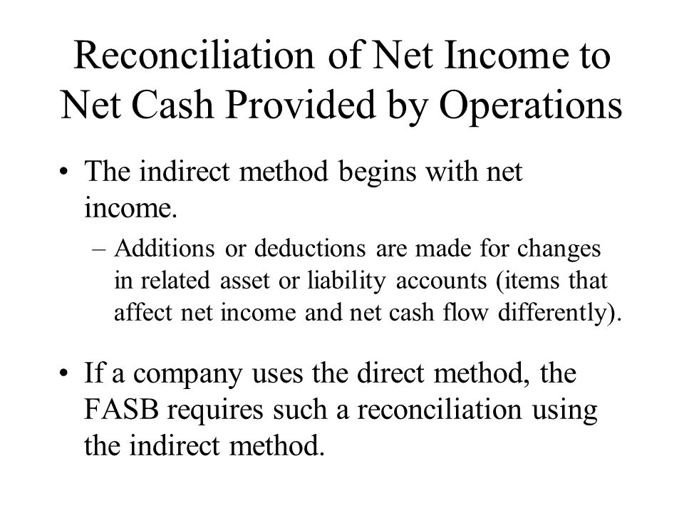 Reconciliation of Net Income to Net Cash Provided by Operations