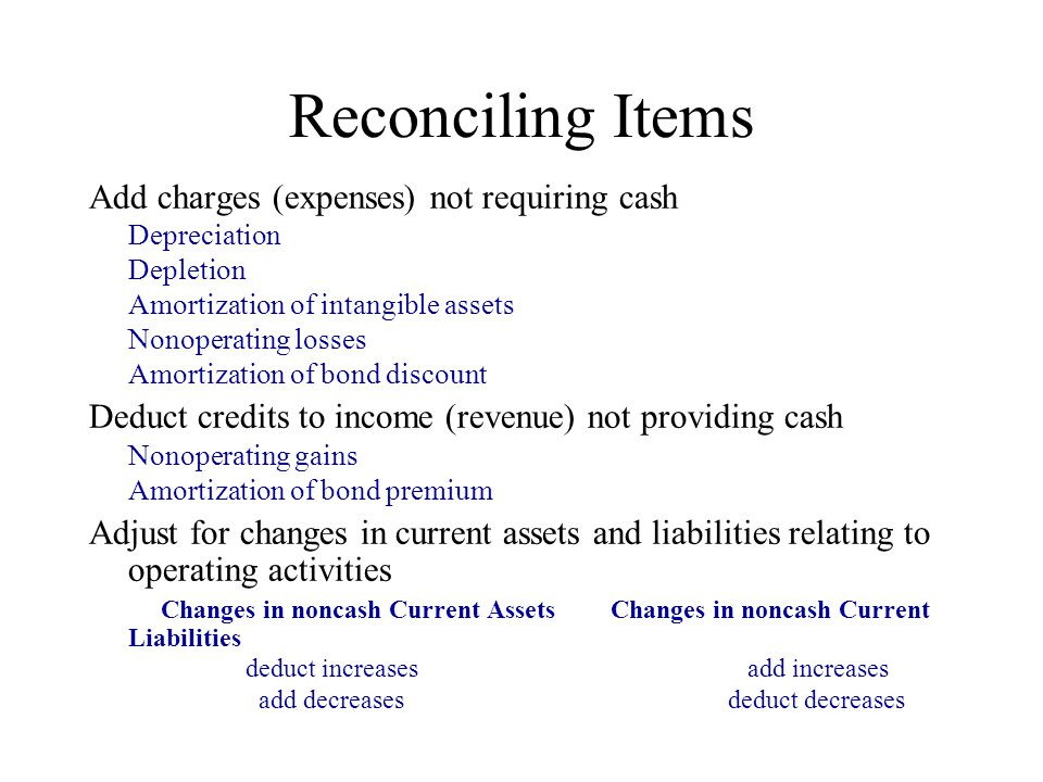 Reconciling Items Add charges (expenses) not requiring cash