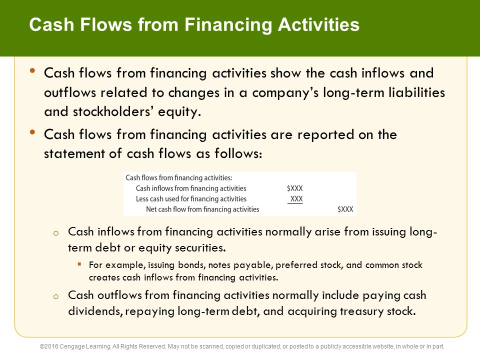 Cash Flows from Financing Activities