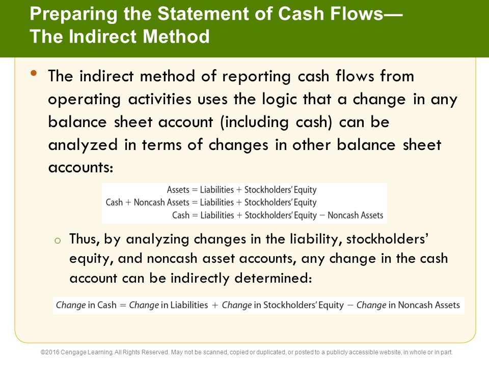 Preparing the Statement of Cash Flows— The Indirect Method