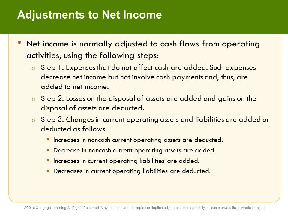 Adjustments to Net Income