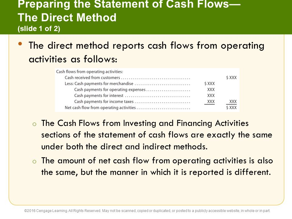 Preparing the Statement of Cash Flows— The Direct Method (slide 1 of 2)