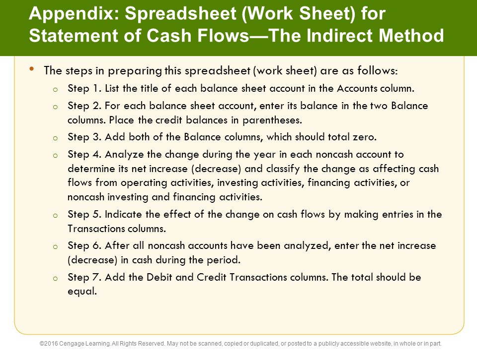 Appendix: Spreadsheet (Work Sheet) for Statement of Cash Flows—The Indirect Method