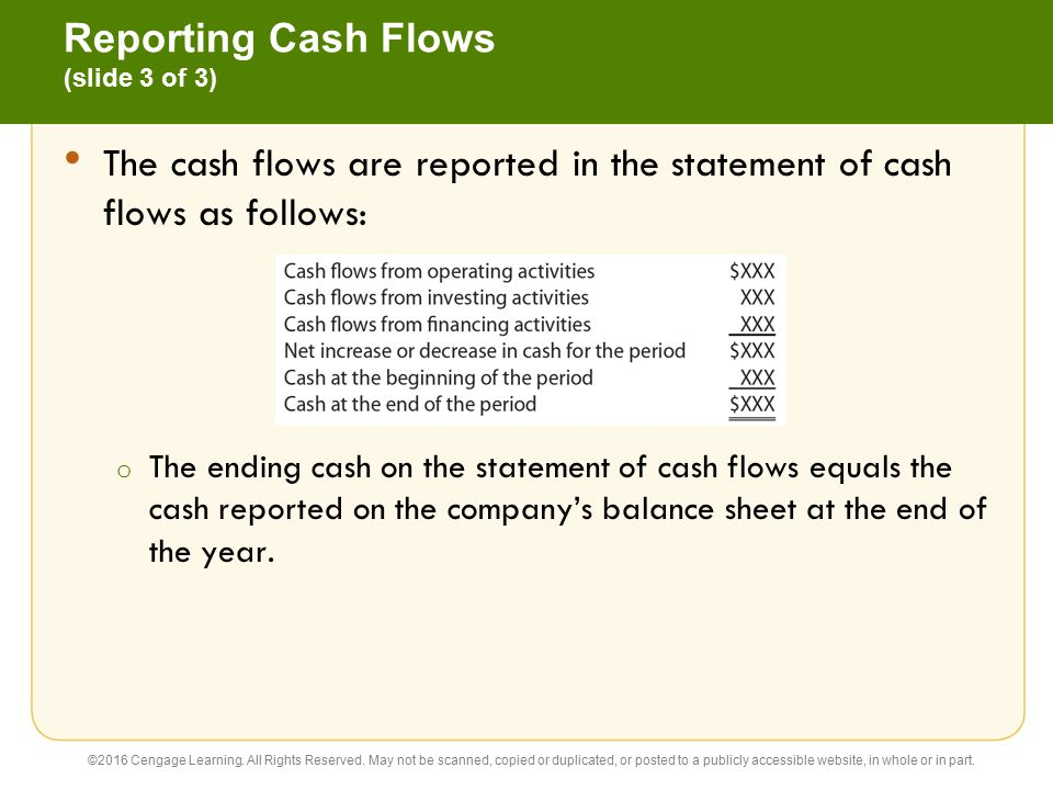 Reporting Cash Flows (slide 3 of 3)
