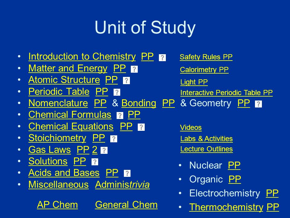 Chemistry worksheets with powerpoint presentations ppt download unit of study introduction to chemistry pp matter and energy pp urtaz Images