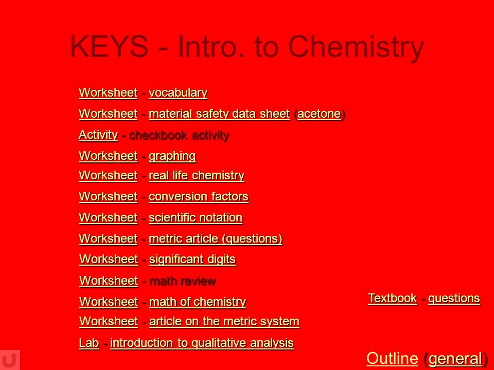 Chemistry Worksheets With Powerpoint Presentations Ppt Download