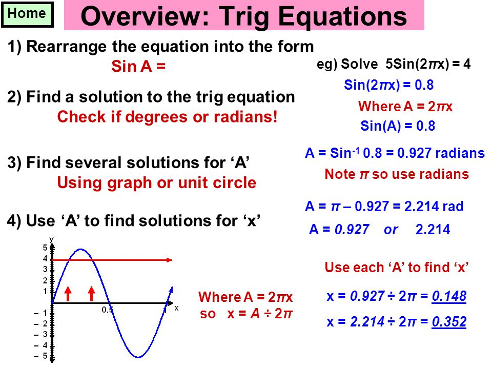 Multiple Solution Problems - ppt video online download
