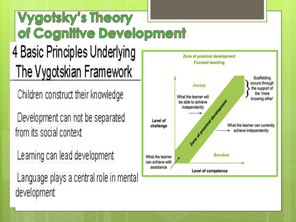 vygotsky s concepts of cognitive development Piaget's (1936) theory of cognitive development explains how a child constructs a mental model of the world he disagreed with the idea that intelligence was a fixed trait, and regarded cognitive development as a process which occurs due to biological maturation and interaction with the environment.