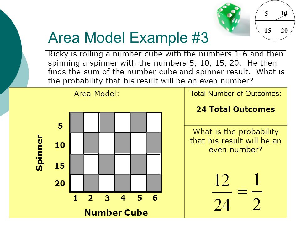 Area Model Example #3 Spinner Number Cube
