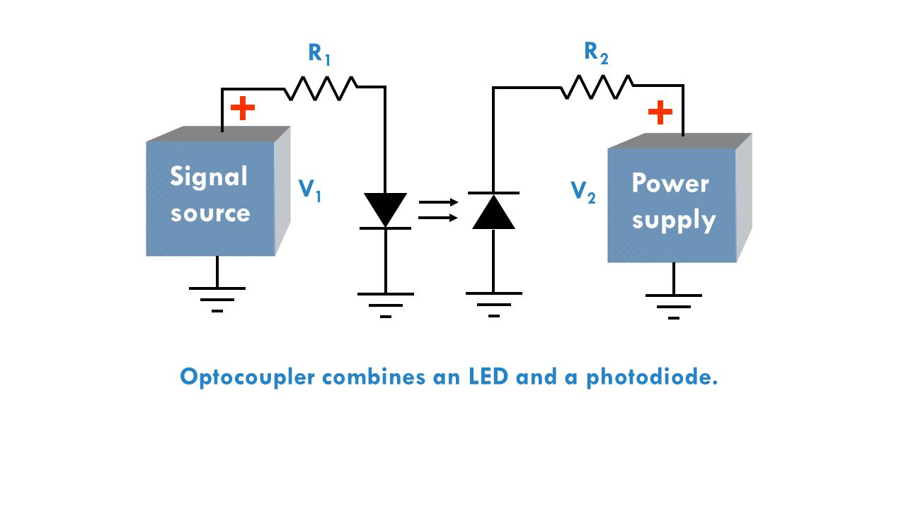 Special Purpose Diodes - ppt video online download