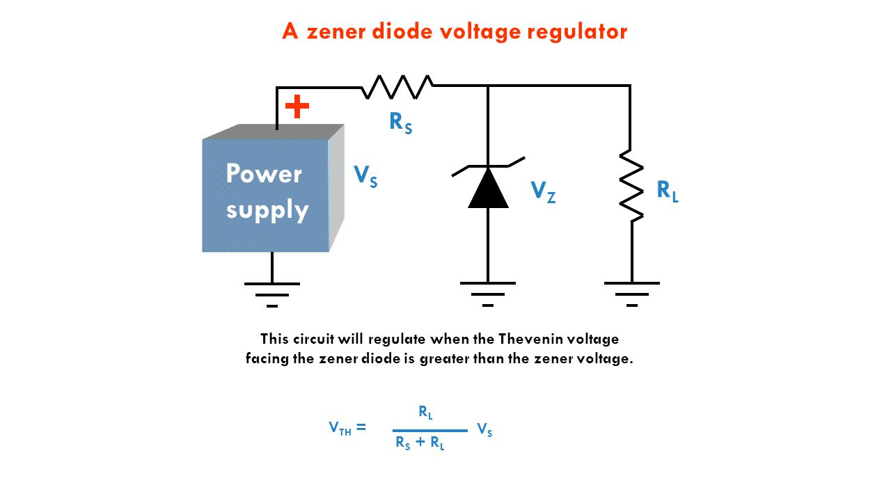 Special Purpose Diodes Ppt Video Online Download Circuit Diagram Zener Diode Voltage Regulator Power Supply A Rs Vs Vz Rl